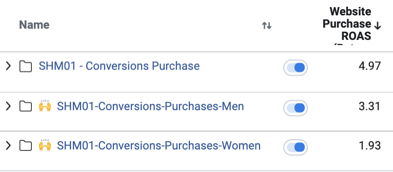 Facebook Ads Agency Simply Heaven Marketing Page Vandiver